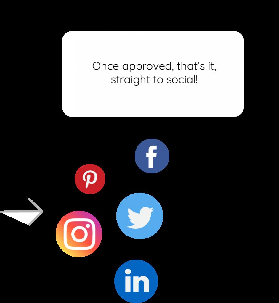 Oleso Social Media Platform